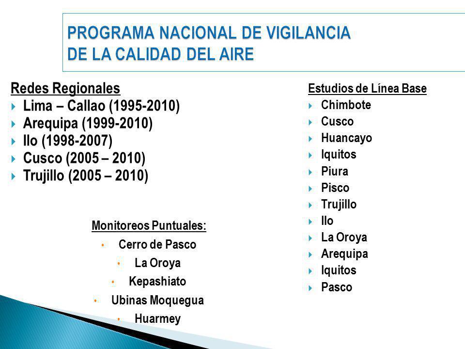 PROGRAMA NACIONAL DE VIGILANCIA DE LA CALIDAD DEL AIRE