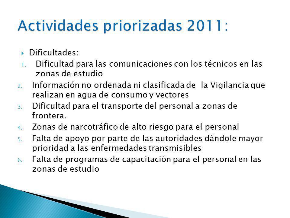 Actividades priorizadas 2011: