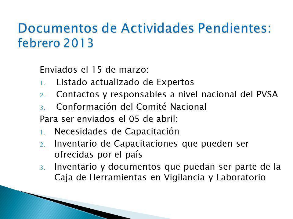 Documentos de Actividades Pendientes: febrero 2013