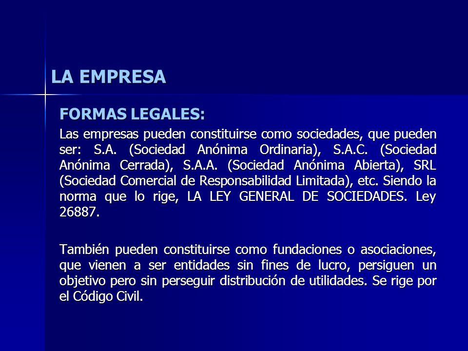 LA EMPRESA FORMAS LEGALES: