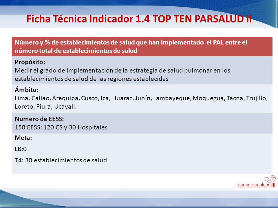 Ficha Técnica Indicador 1.4 TOP TEN PARSALUD II