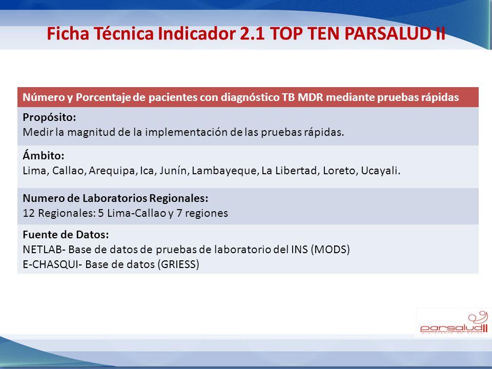 Ficha Técnica Indicador 2.1 TOP TEN PARSALUD II