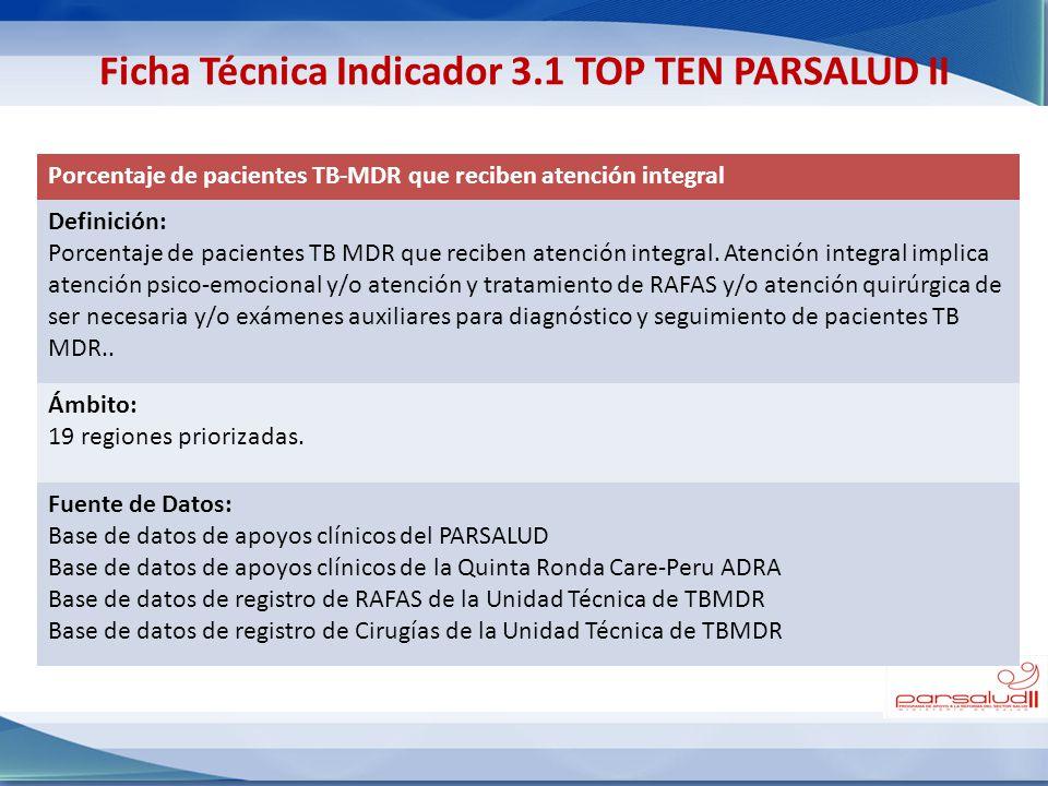 Ficha Técnica Indicador 3.1 TOP TEN PARSALUD II