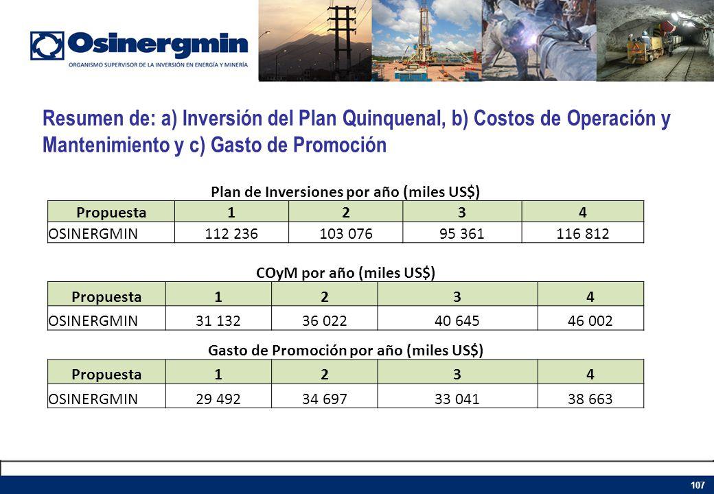 Resumen de: a) Inversión del Plan Quinquenal, b) Costos de Operación y Mantenimiento y c) Gasto de Promoción