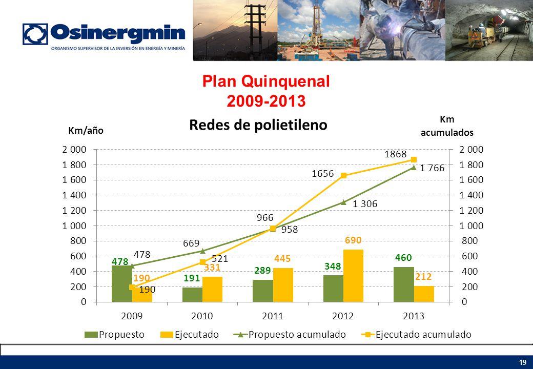 Plan Quinquenal 2009-2013