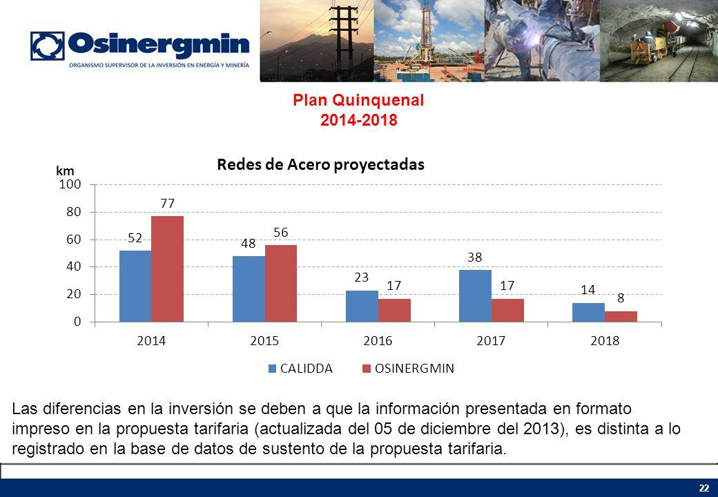 Plan Quinquenal 2014-2018.