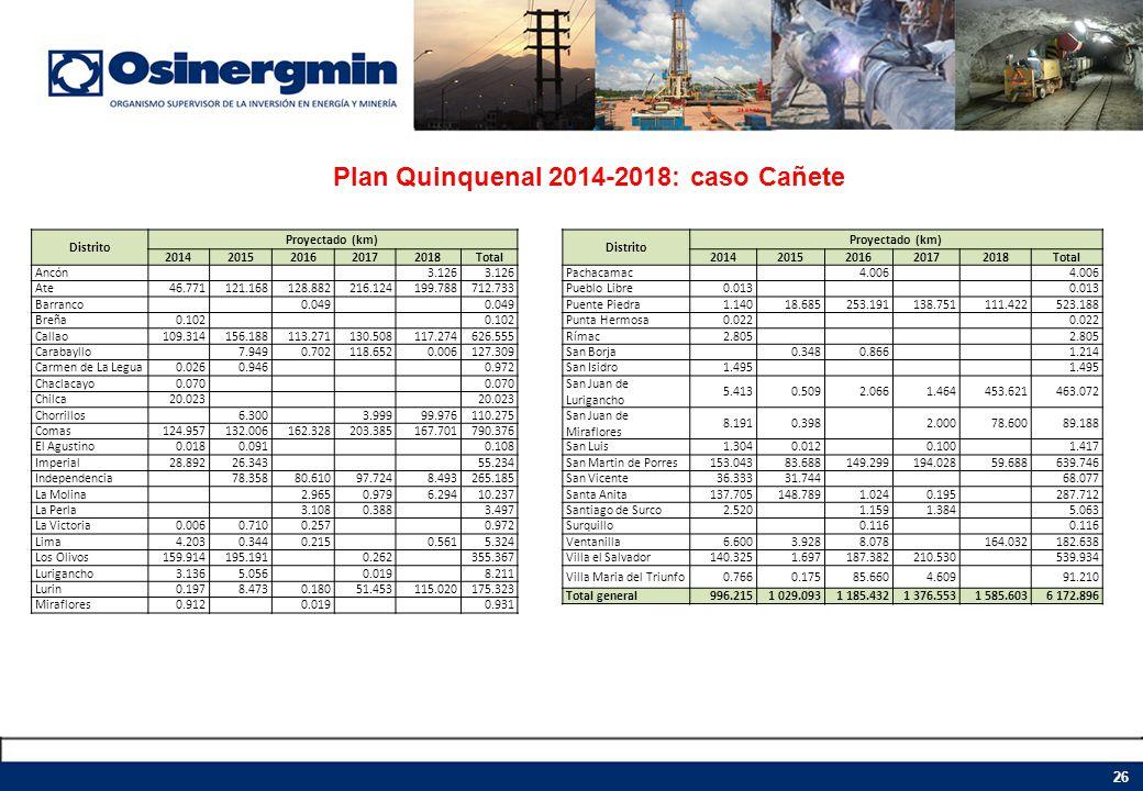 Plan Quinquenal 2014-2018: caso Cañete