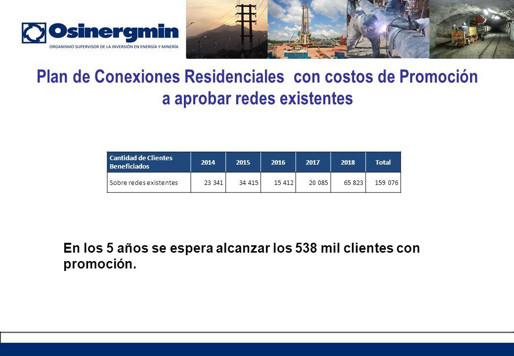 Plan de Conexiones Residenciales con costos de Promoción a aprobar redes existentes