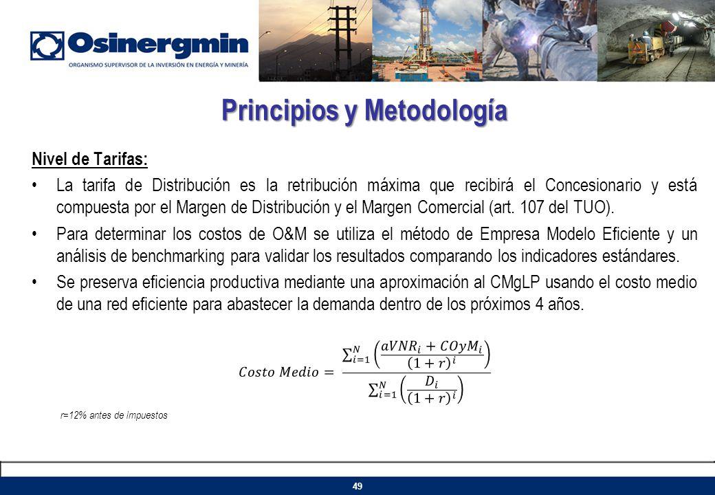 Principios y Metodología