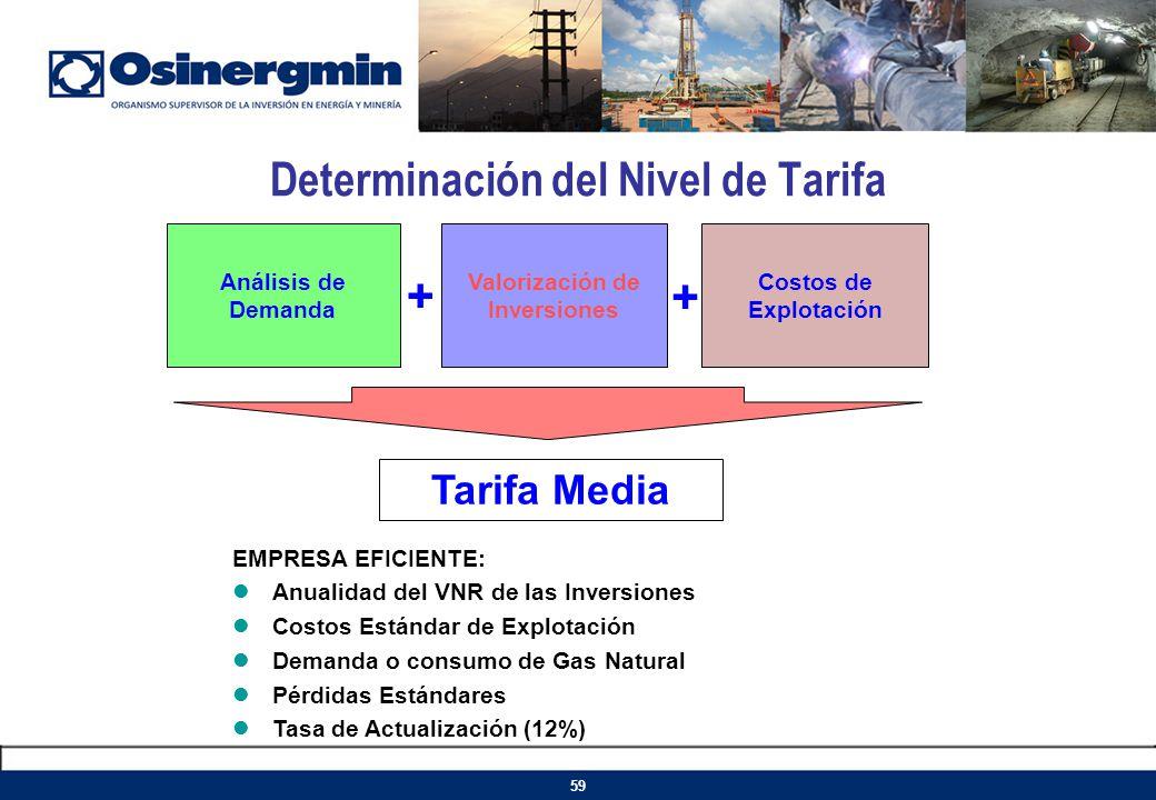Determinación del Nivel de Tarifa