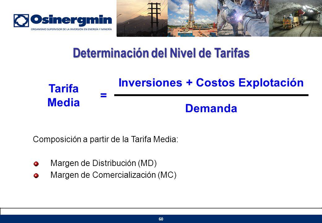 Determinación del Nivel de Tarifas Inversiones + Costos Explotación