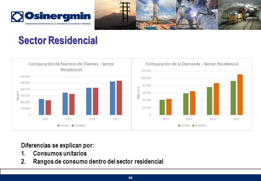 Sector Residencial Diferencias se explican por: Consumos unitarios