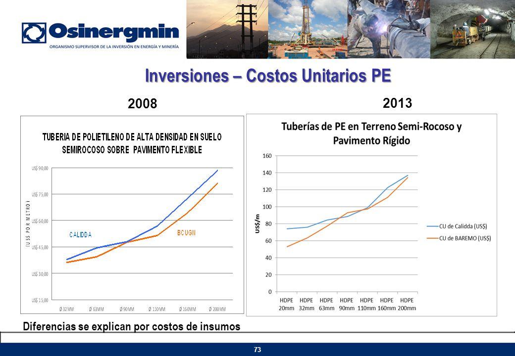 Inversiones – Costos Unitarios PE