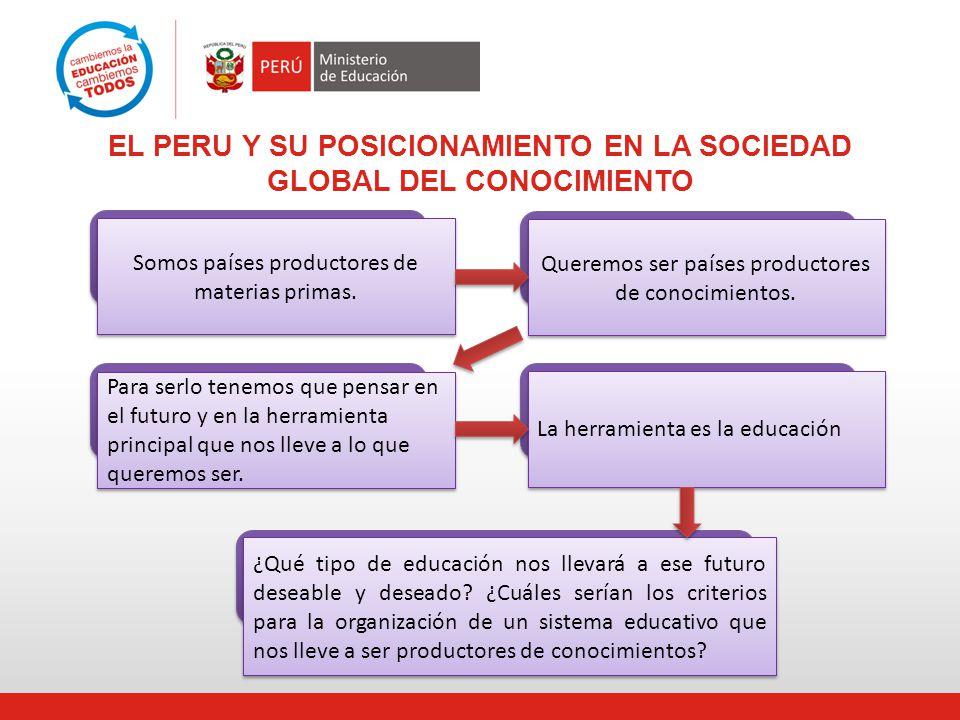 EL PERU Y SU POSICIONAMIENTO EN LA SOCIEDAD GLOBAL DEL CONOCIMIENTO