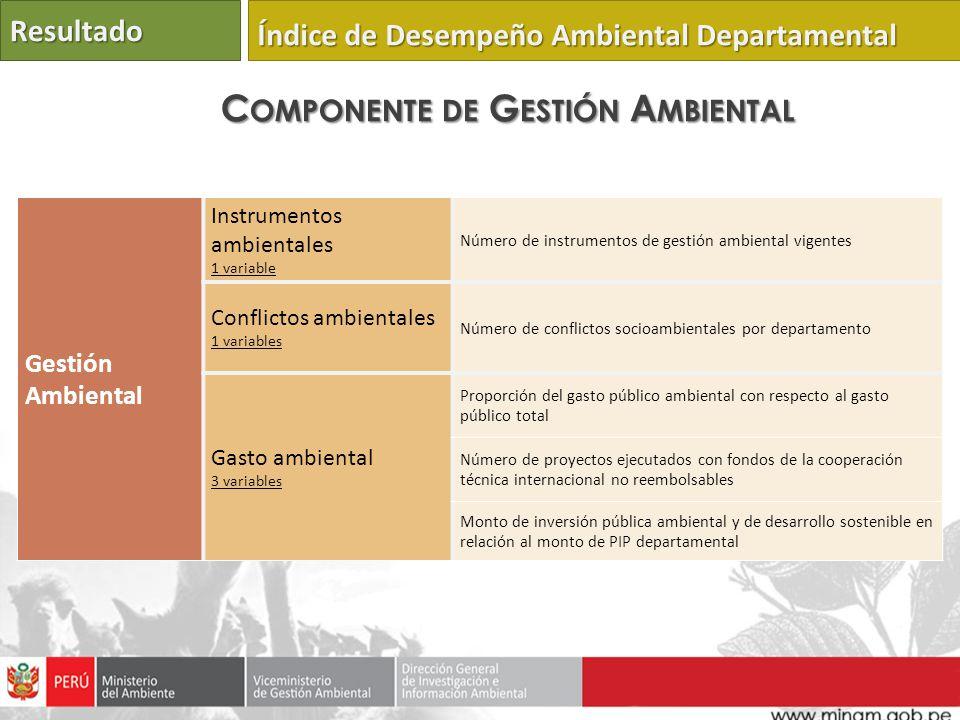 Componente de Gestión Ambiental