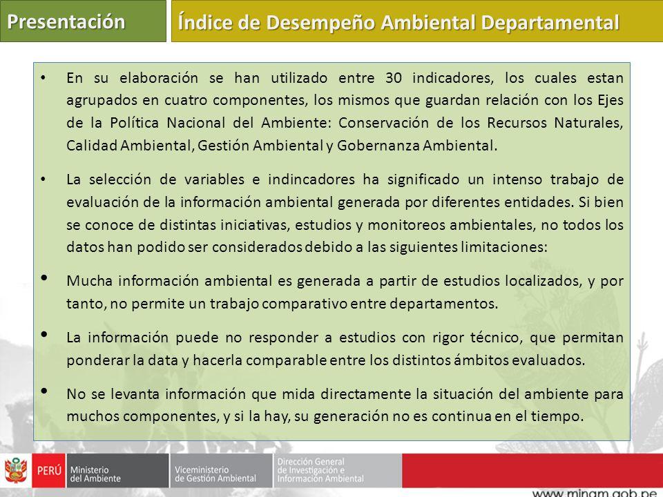 Índice de Desempeño Ambiental Departamental