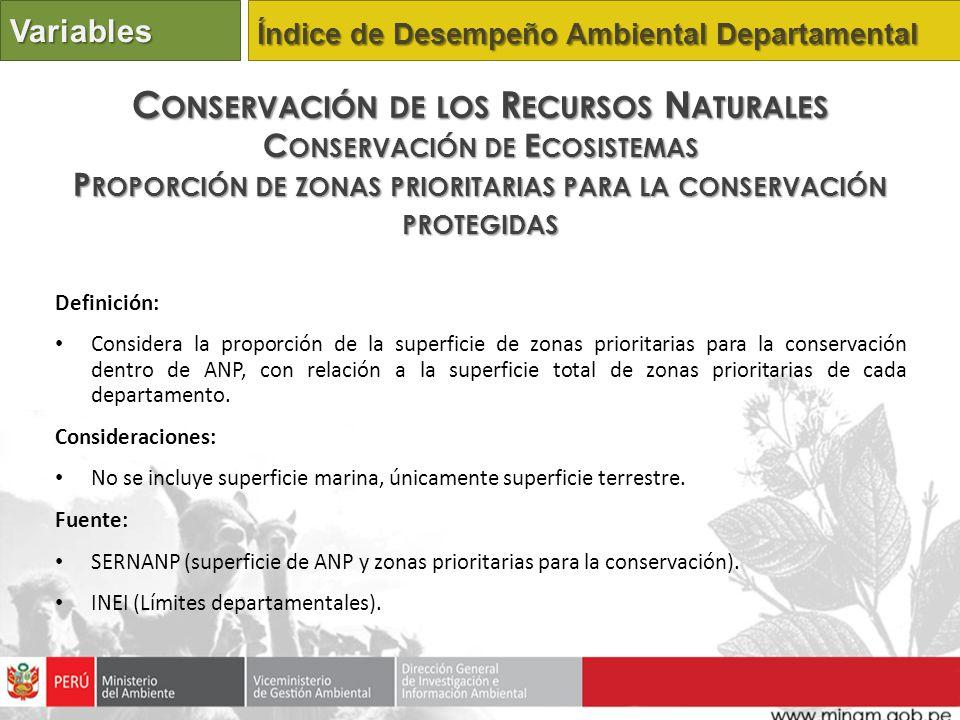 Conservación de los Recursos Naturales