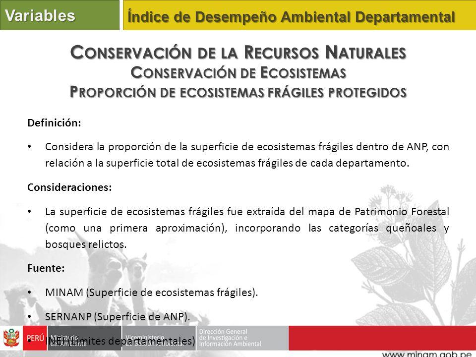 Conservación de la Recursos Naturales