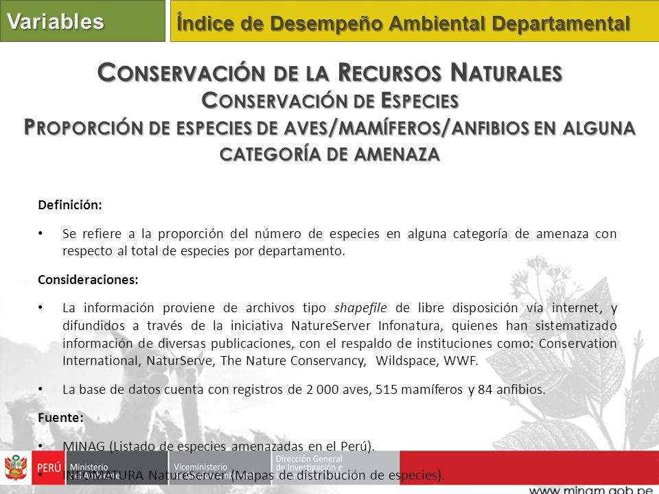 Conservación de la Recursos Naturales Conservación de Especies