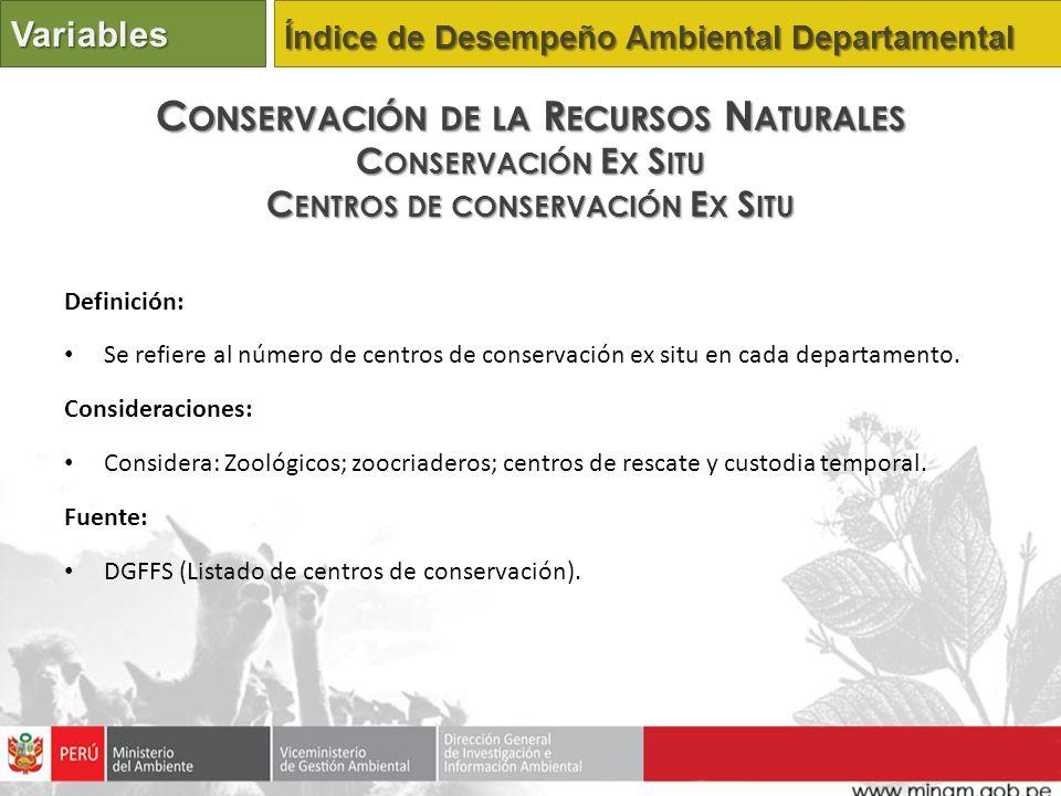 Conservación de la Recursos Naturales Centros de conservación Ex Situ