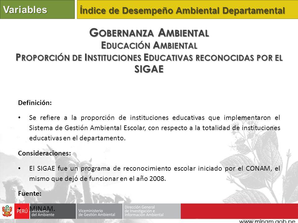 Proporción de Instituciones Educativas reconocidas por el SIGAE