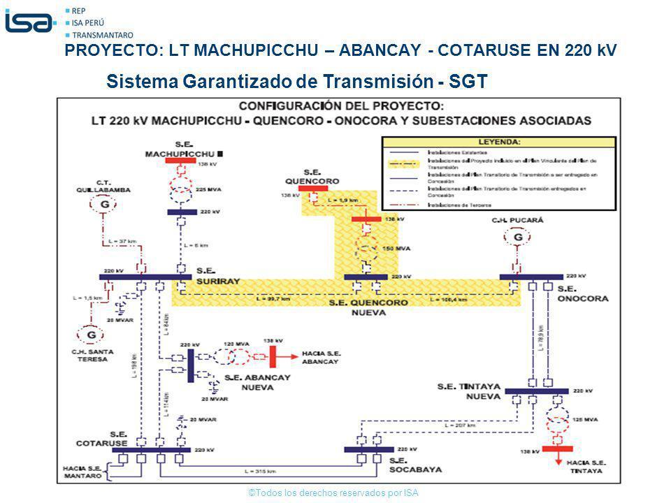 Sistema Garantizado de Transmisión - SGT