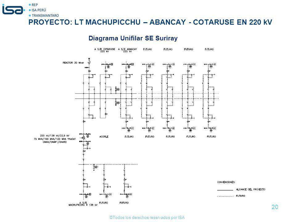 PROYECTO: LT MACHUPICCHU – ABANCAY - COTARUSE EN 220 kV