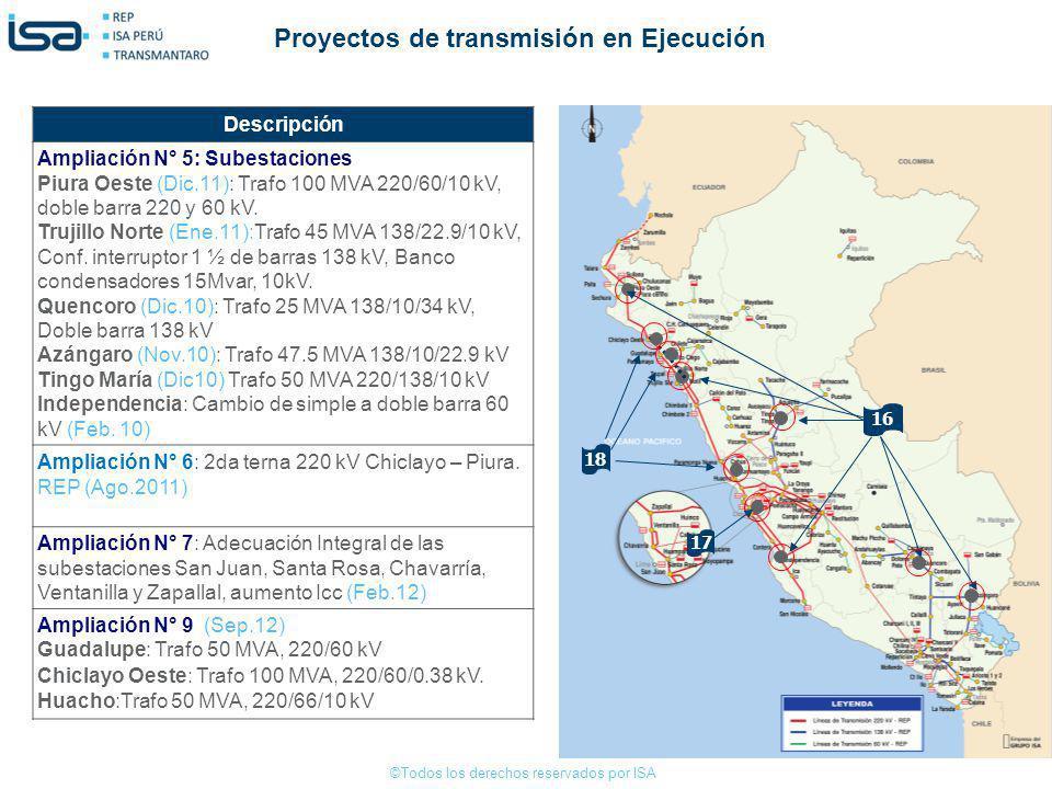 Proyectos de transmisión en Ejecución
