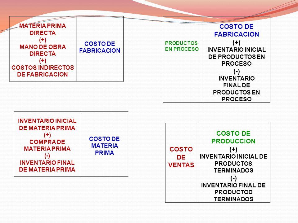 COSTO DE FABRICACION (+) (-) MATERIA PRIMA DIRECTA (+)