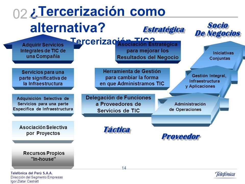 ¿Tercerización como alternativa ¿Qué es Tercerización TIC