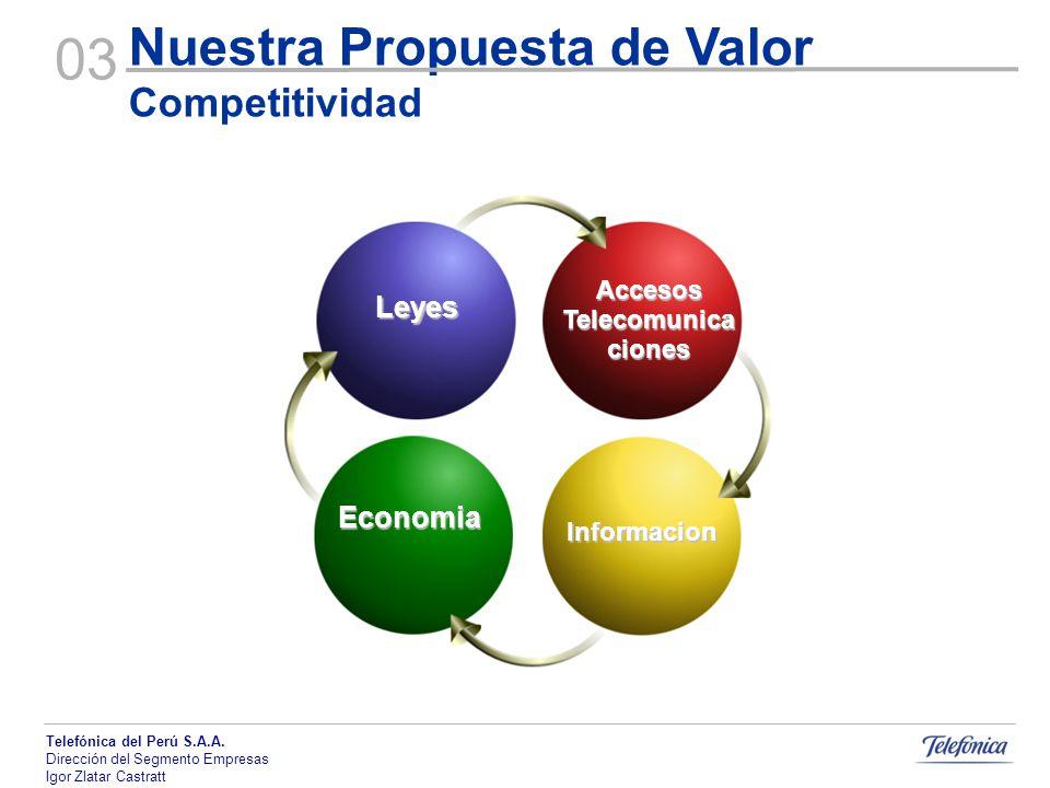 03 Nuestra Propuesta de Valor Competitividad Leyes Economia Accesos