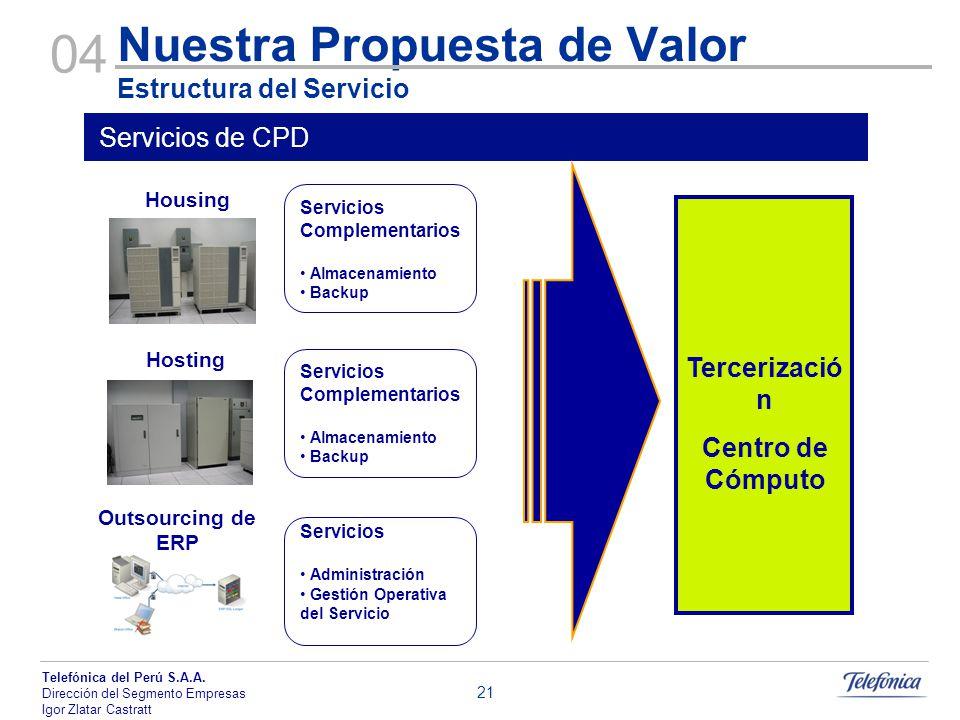 Nuestra Propuesta de Valor Estructura del Servicio