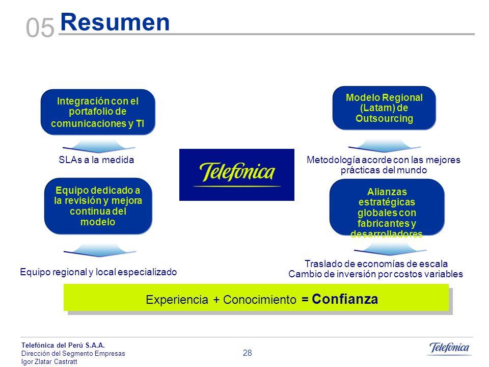 05 Resumen Experiencia + Conocimiento = Confianza
