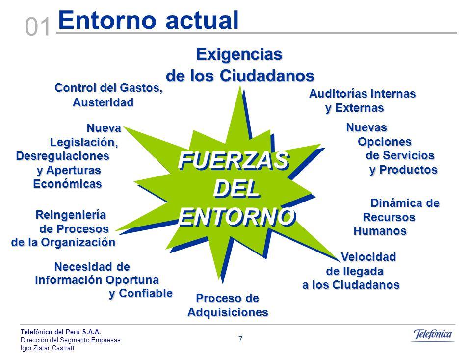 Entorno actual 01 FUERZAS DEL ENTORNO Exigencias de los Ciudadanos
