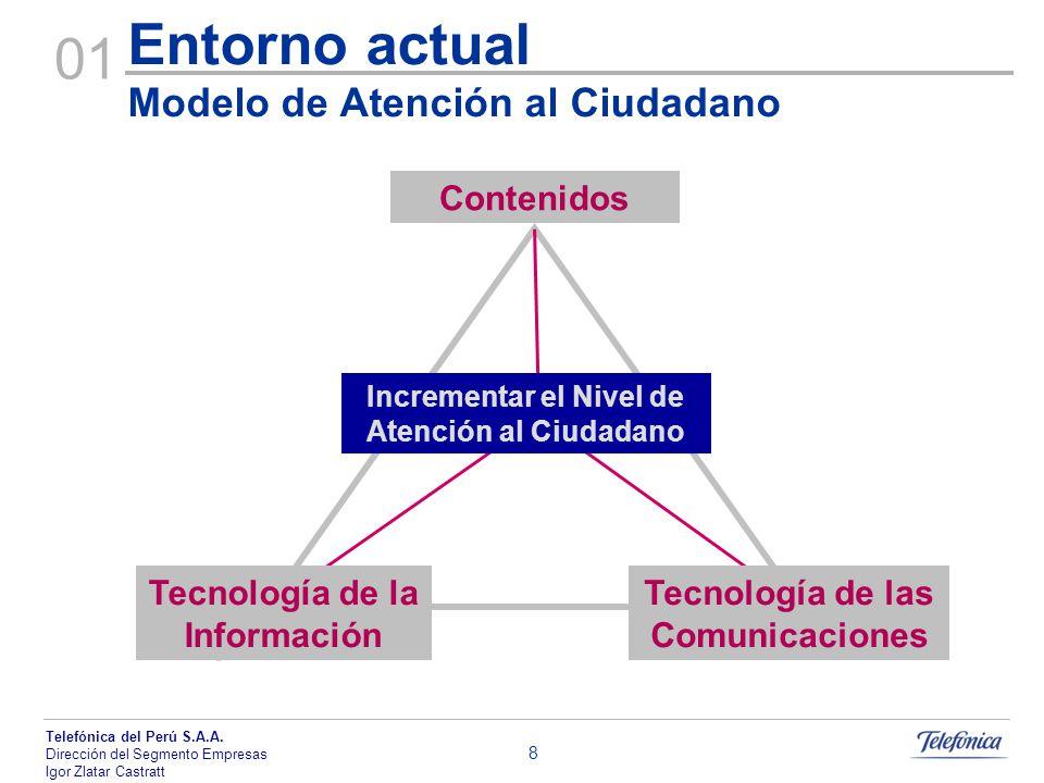 Entorno actual Modelo de Atención al Ciudadano