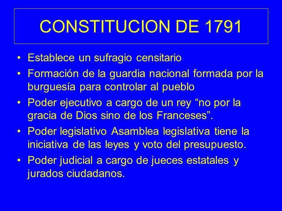 CONSTITUCION DE 1791 Establece un sufragio censitario