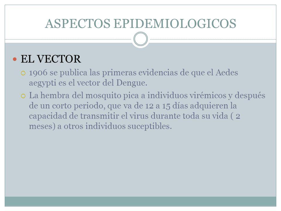 ASPECTOS EPIDEMIOLOGICOS