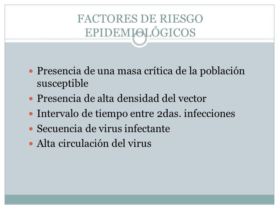 FACTORES DE RIESGO EPIDEMIOLÓGICOS