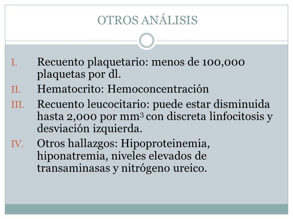 OTROS ANÁLISIS Recuento plaquetario: menos de 100,000 plaquetas por dl. Hematocrito: Hemoconcentración.