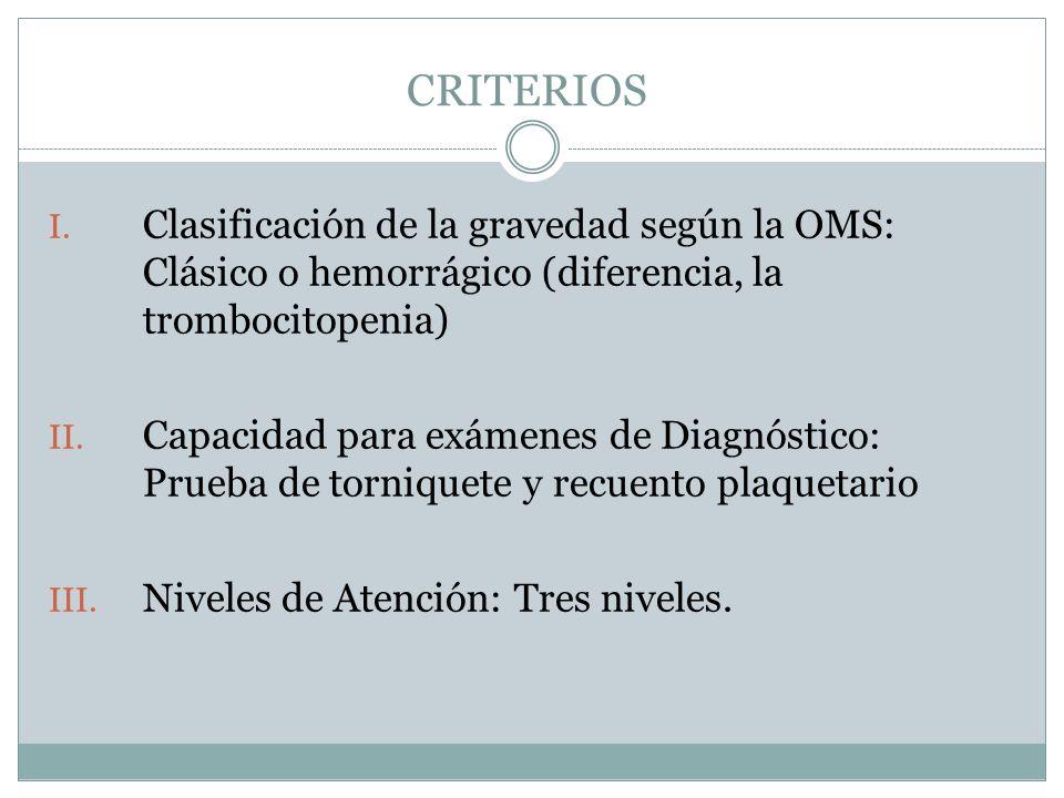 CRITERIOS Clasificación de la gravedad según la OMS: Clásico o hemorrágico (diferencia, la trombocitopenia)