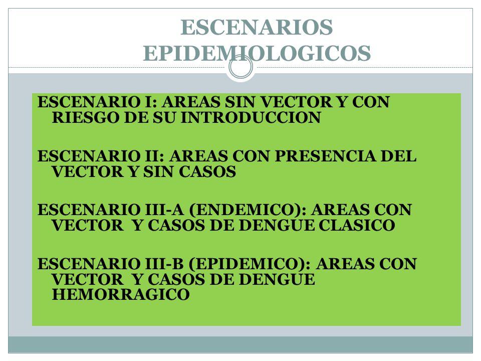 ESCENARIOS EPIDEMIOLOGICOS