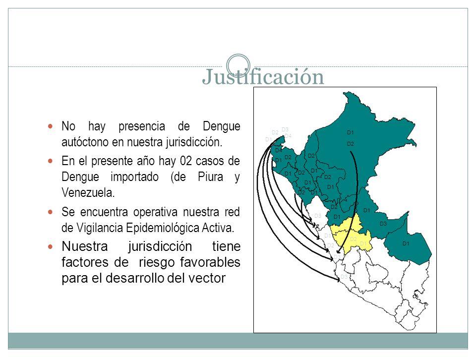 Justificación D1. D2. D3. D4. No hay presencia de Dengue autóctono en nuestra jurisdicción.