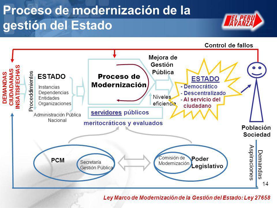 Proceso de Modernización meritocráticos y evaluados