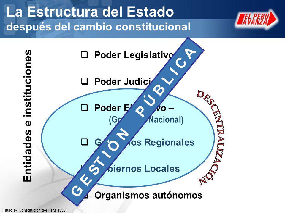La Estructura del Estado después del cambio constitucional