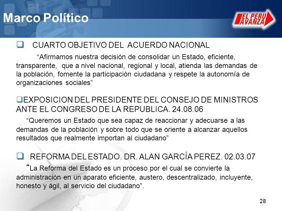Marco Político CUARTO OBJETIVO DEL ACUERDO NACIONAL