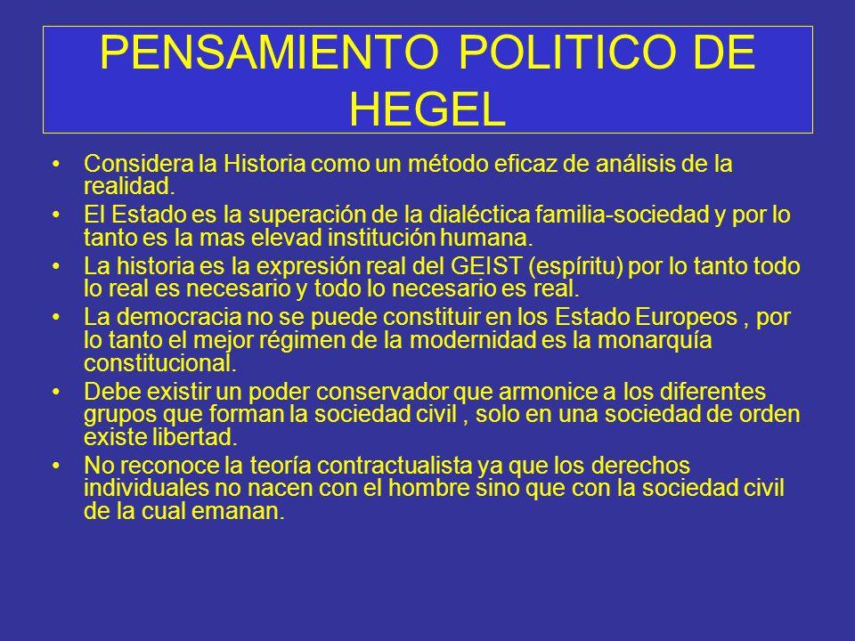 PENSAMIENTO POLITICO DE HEGEL