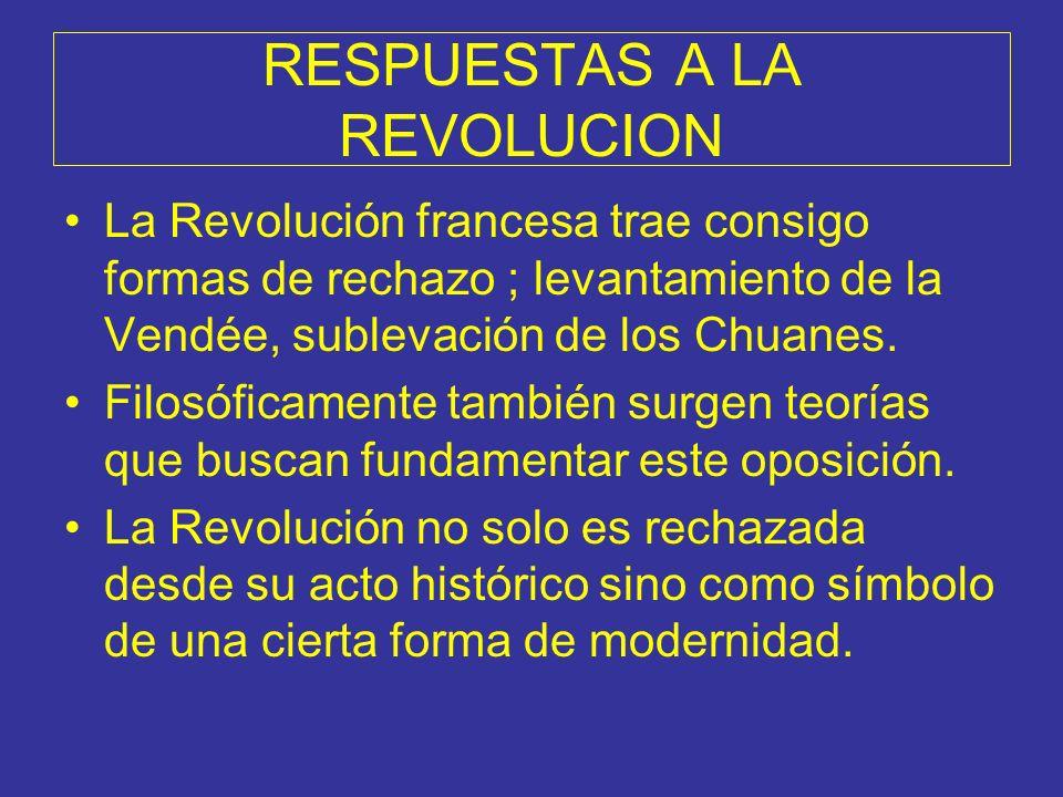 RESPUESTAS A LA REVOLUCION