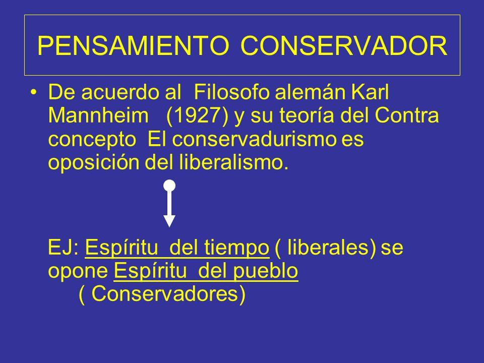 PENSAMIENTO CONSERVADOR