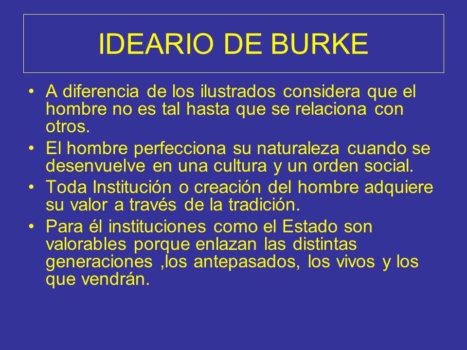 IDEARIO DE BURKE A diferencia de los ilustrados considera que el hombre no es tal hasta que se relaciona con otros.