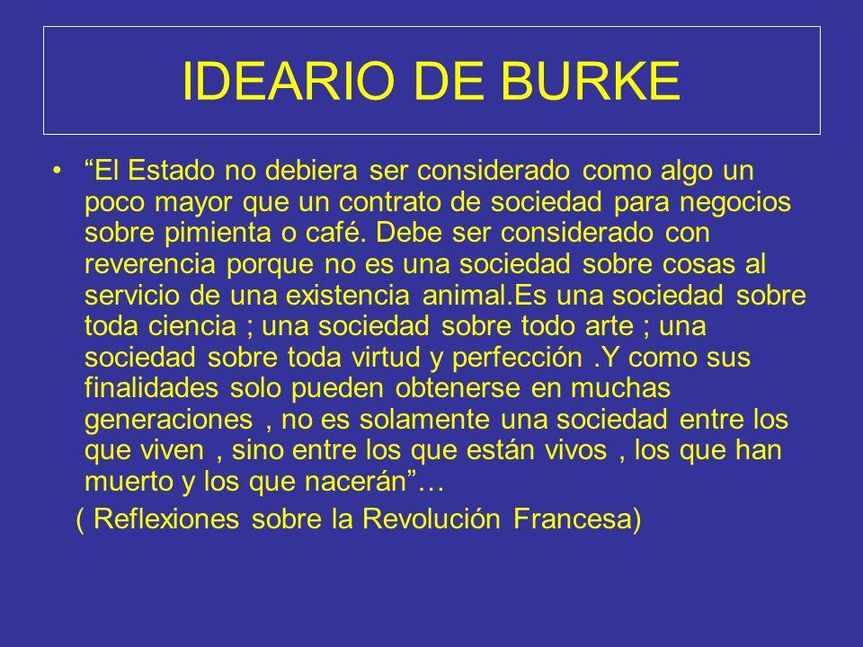 IDEARIO DE BURKE